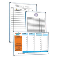 Custom Printed Whiteboards from Shropshire Printing in News